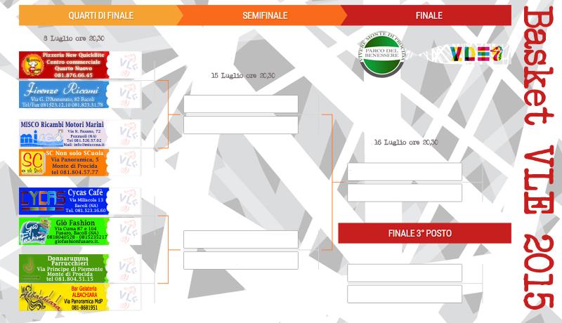 schema_torneo_basket