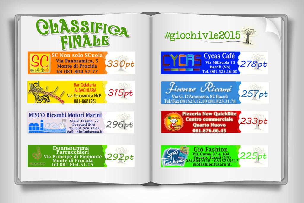 videata_classificafinale_giochi2015